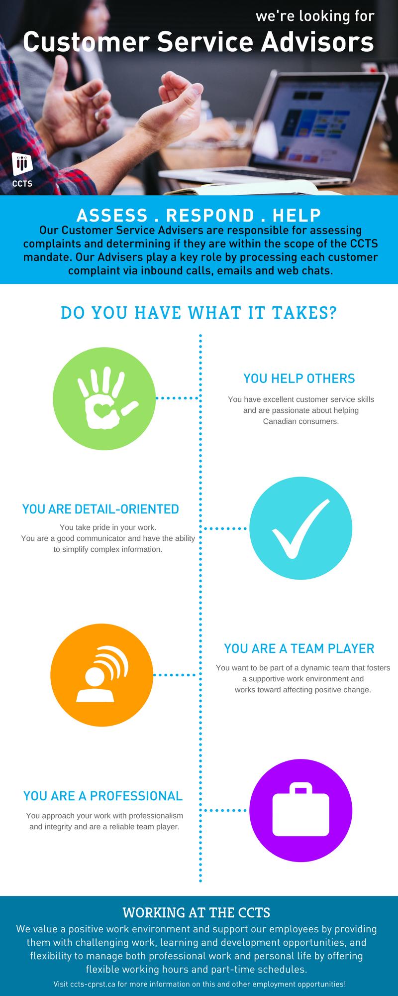 Customer Service Representative job Posting
